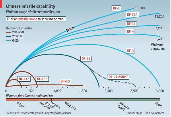 Chinese missile capablity - source CSBA
